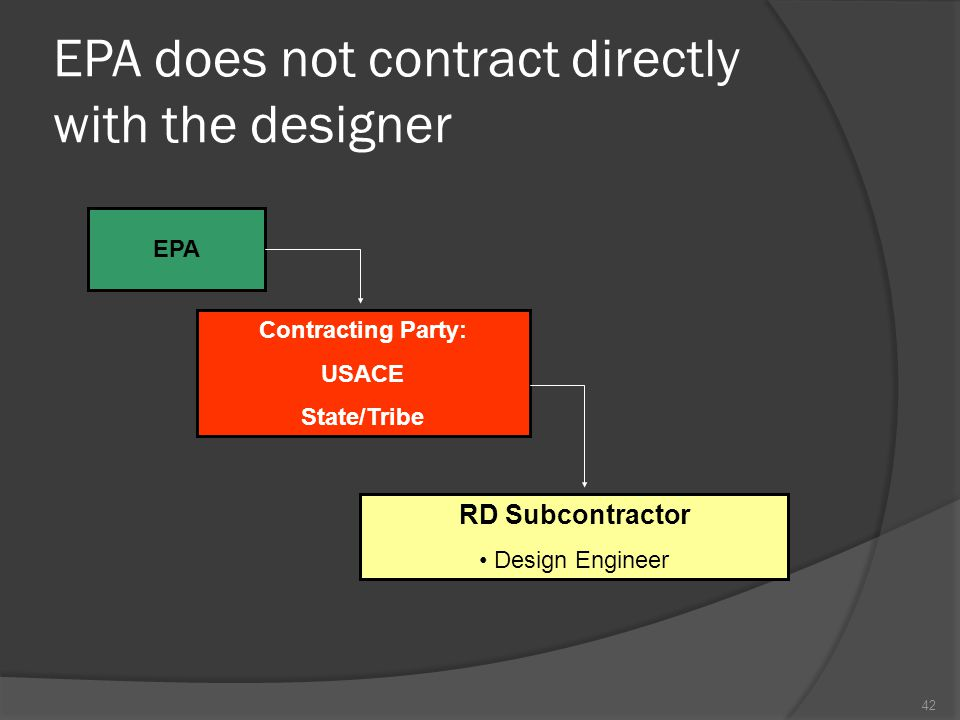 EPA does not contract directly with the designer