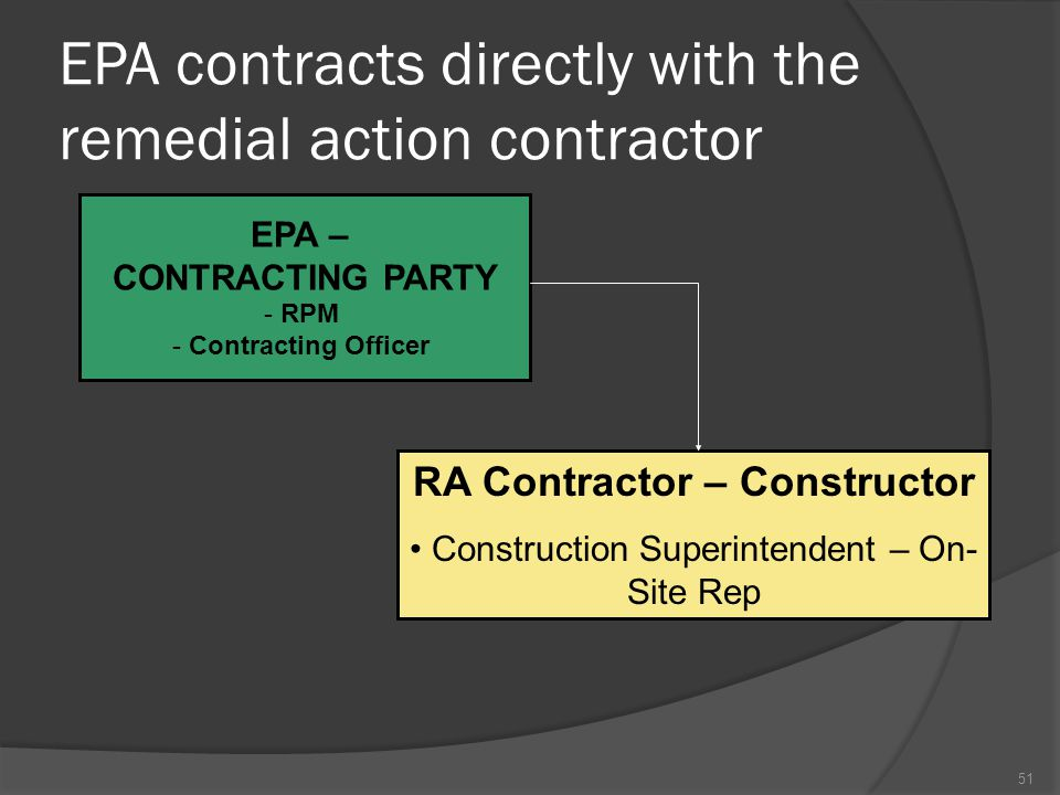 EPA contracts directly with the remedial action contractor