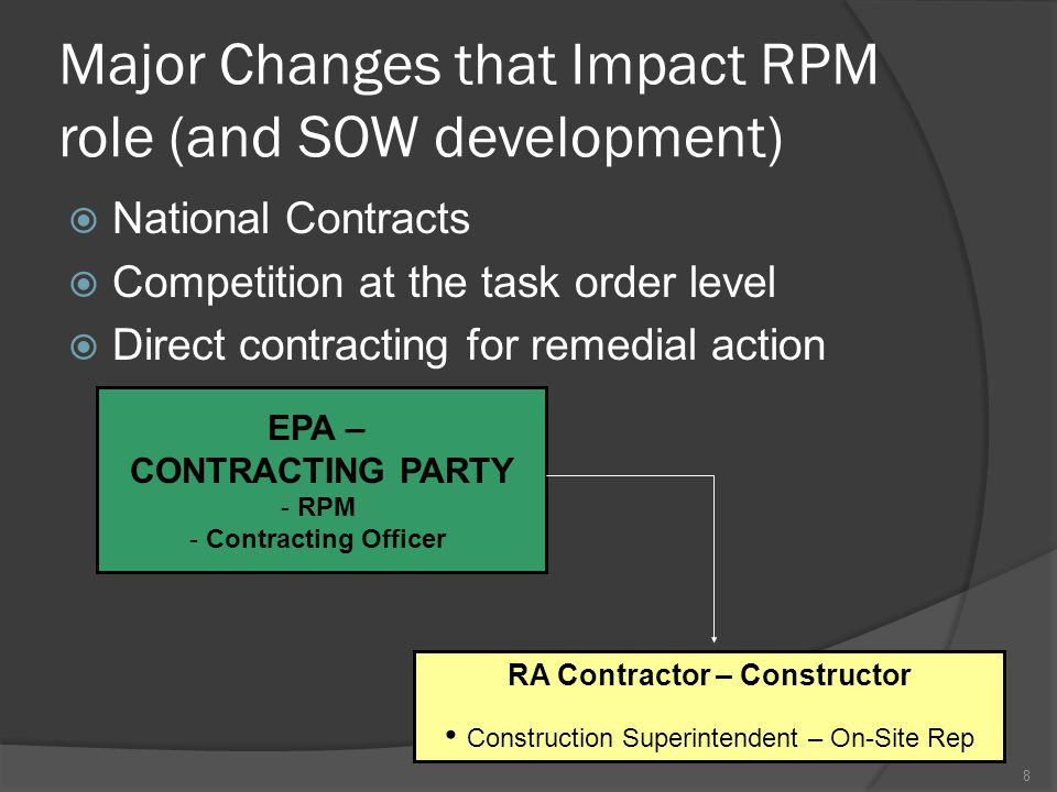 Major Changes that Impact RPM role (and SOW development)