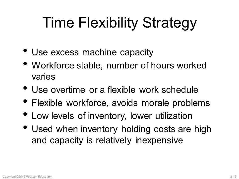 Time Flexibility Strategy