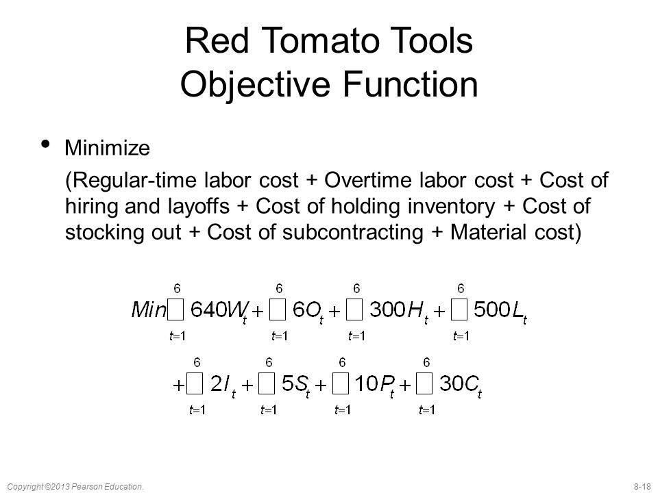 Red Tomato Tools Objective Function