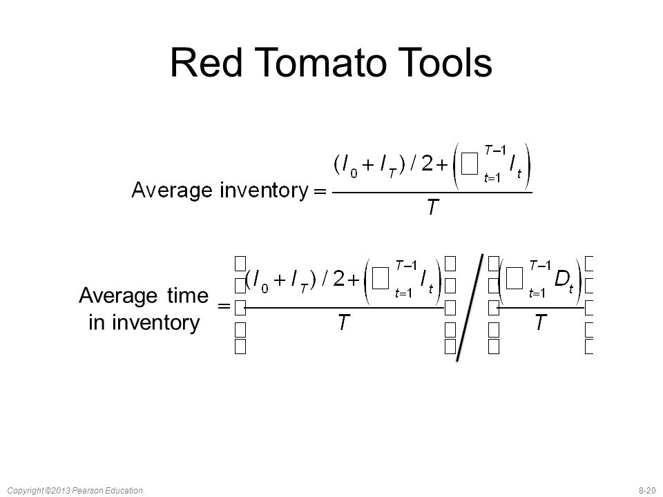 Red Tomato Tools Average time in inventory