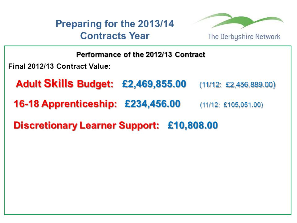 Preparing for the 2013/14 Contracts Year
