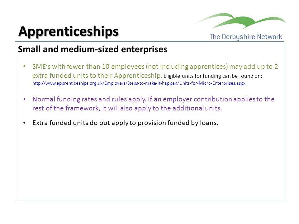 Apprenticeships Small and medium-sized enterprises