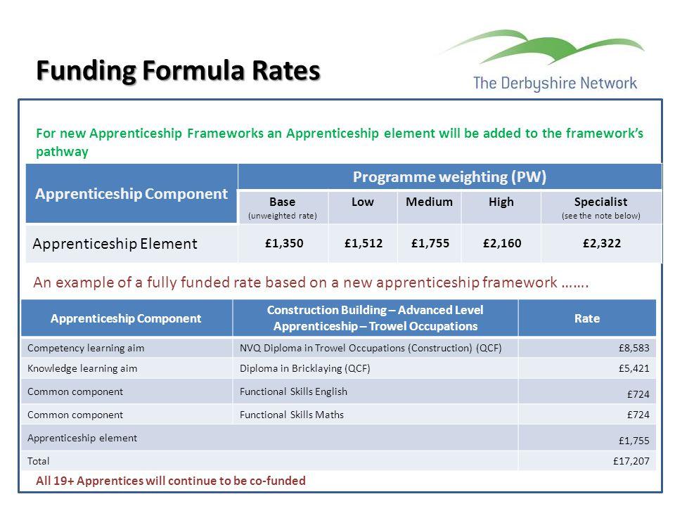 Funding Formula Rates Apprenticeship Component