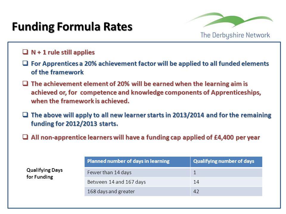 Funding Formula Rates N + 1 rule still applies