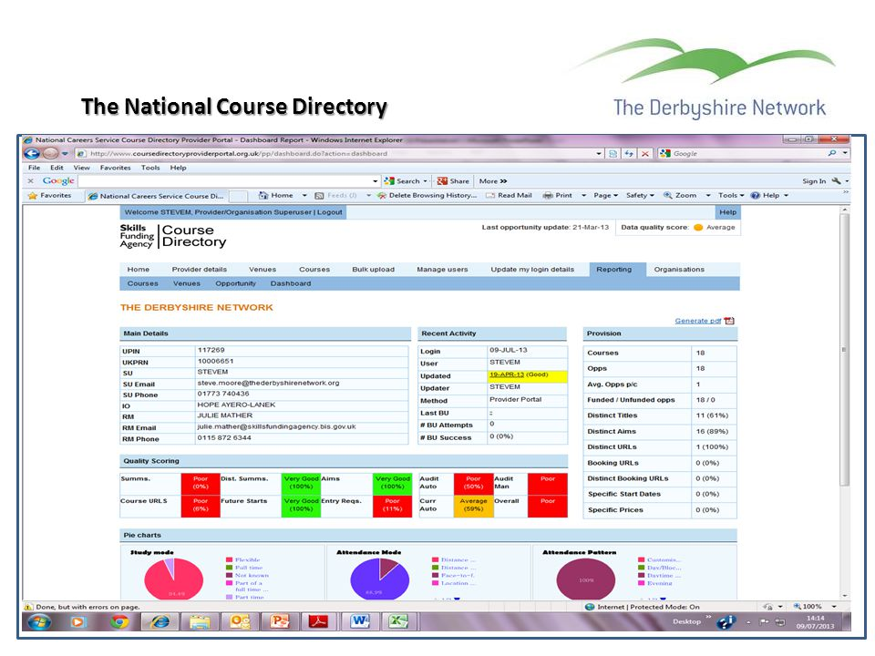 The National Course Directory