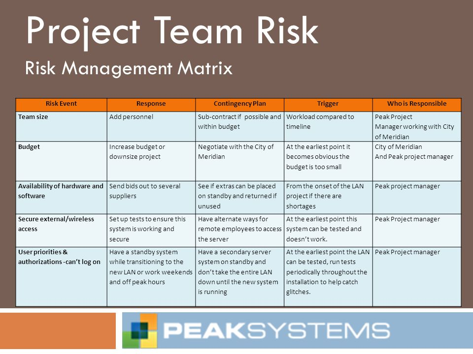 Project Team Risk Risk Management Matrix Risk Event Response