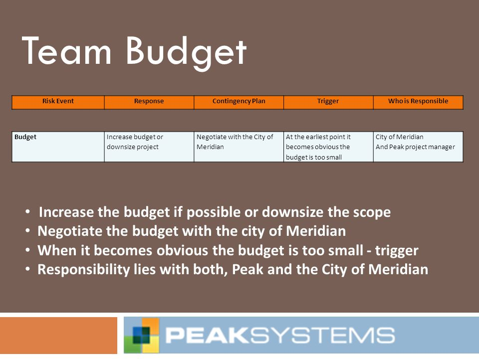 Team Budget Increase the budget if possible or downsize the scope
