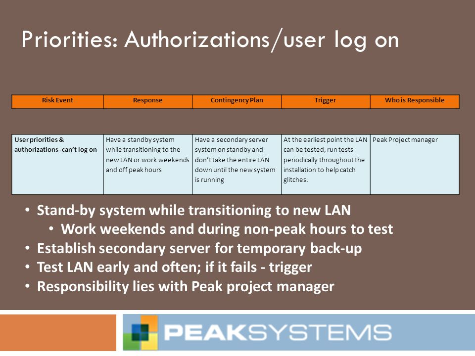 Priorities: Authorizations/user log on