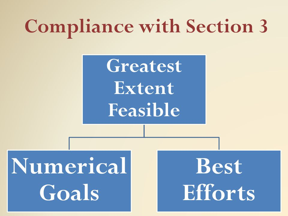 Compliance with Section 3