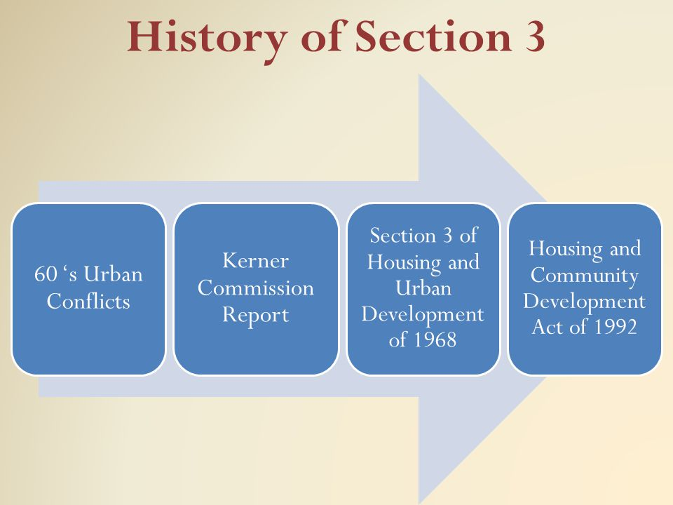History of Section 3 Kerner Commission Report 60 's Urban Conflicts