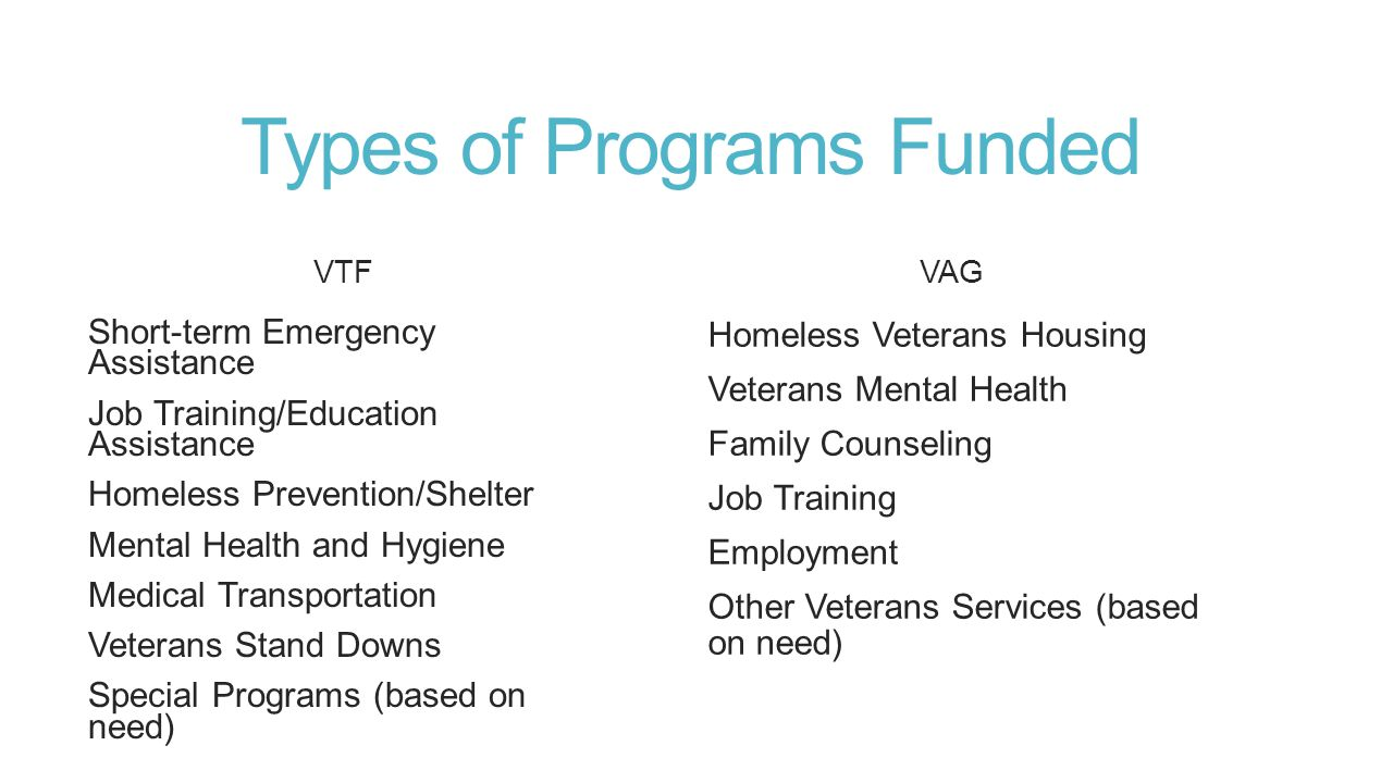 Types of Programs Funded