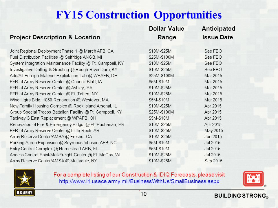 FY15 Construction Opportunities