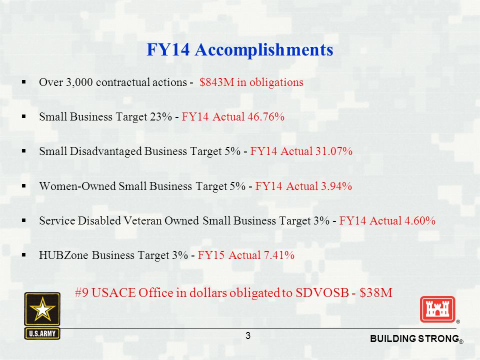 #9 USACE Office in dollars obligated to SDVOSB - $38M