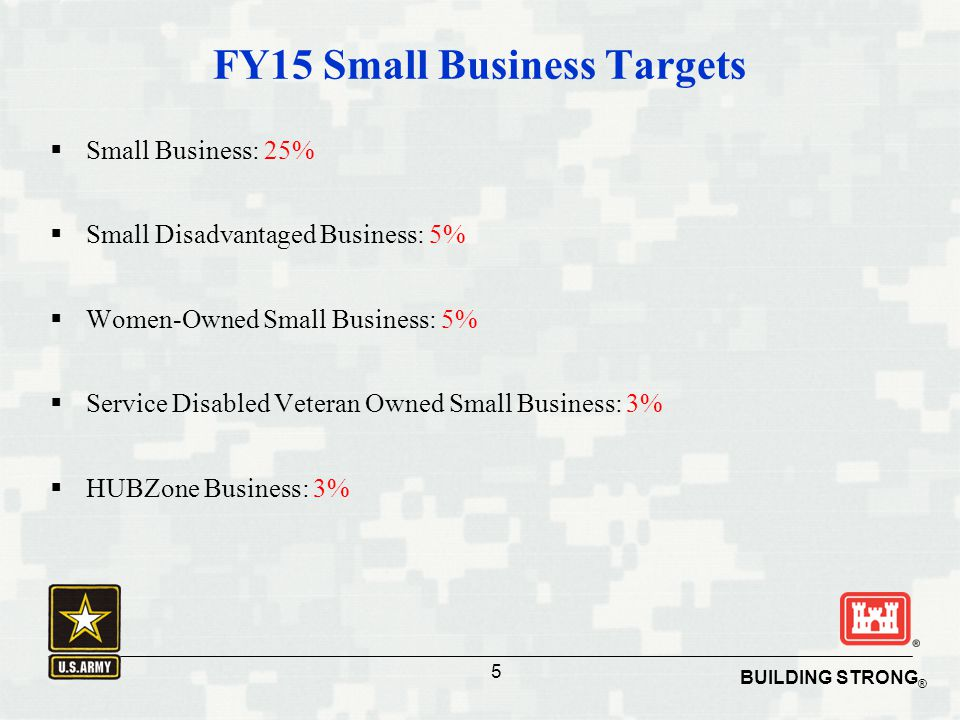 FY15 Small Business Targets
