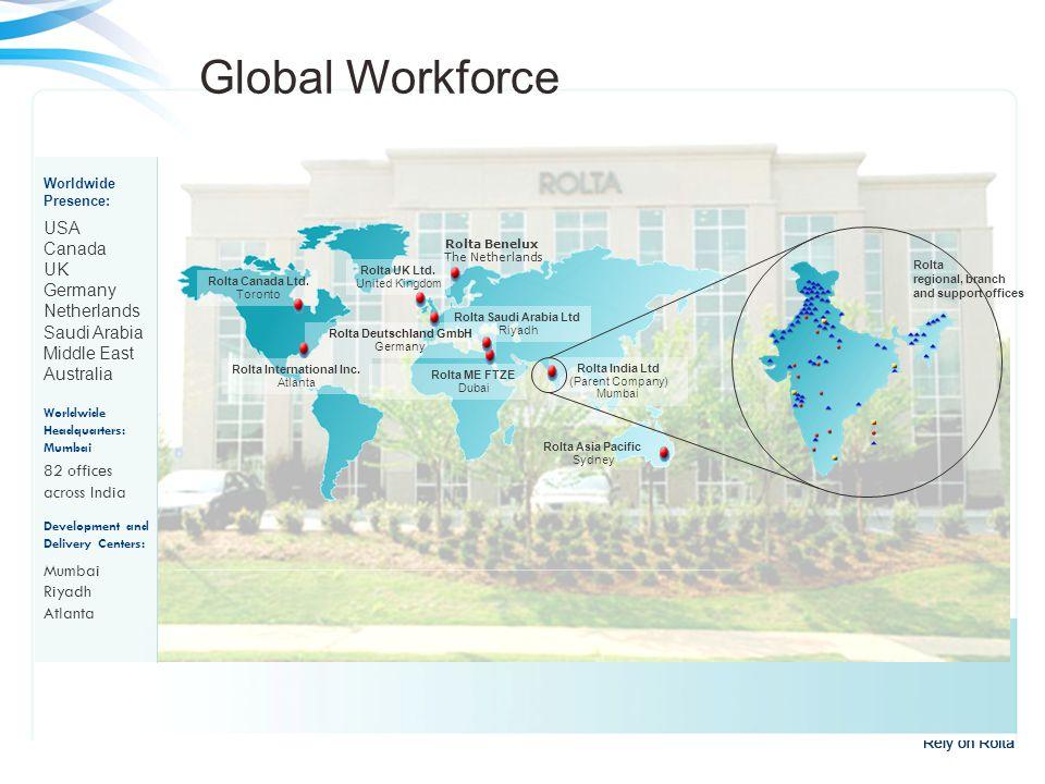 Rolta International Inc.
