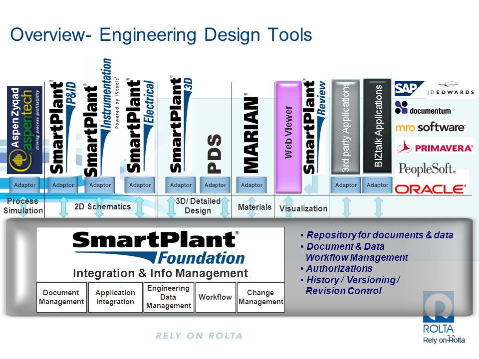 Overview- Engineering Design Tools
