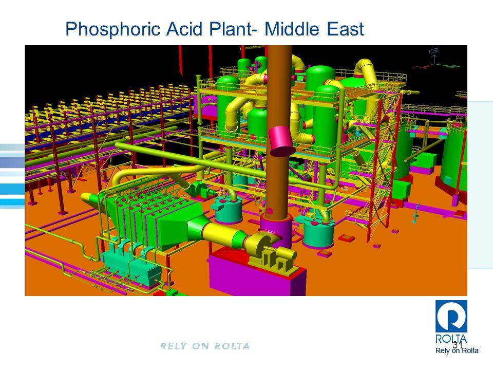 Phosphoric Acid Plant- Middle East