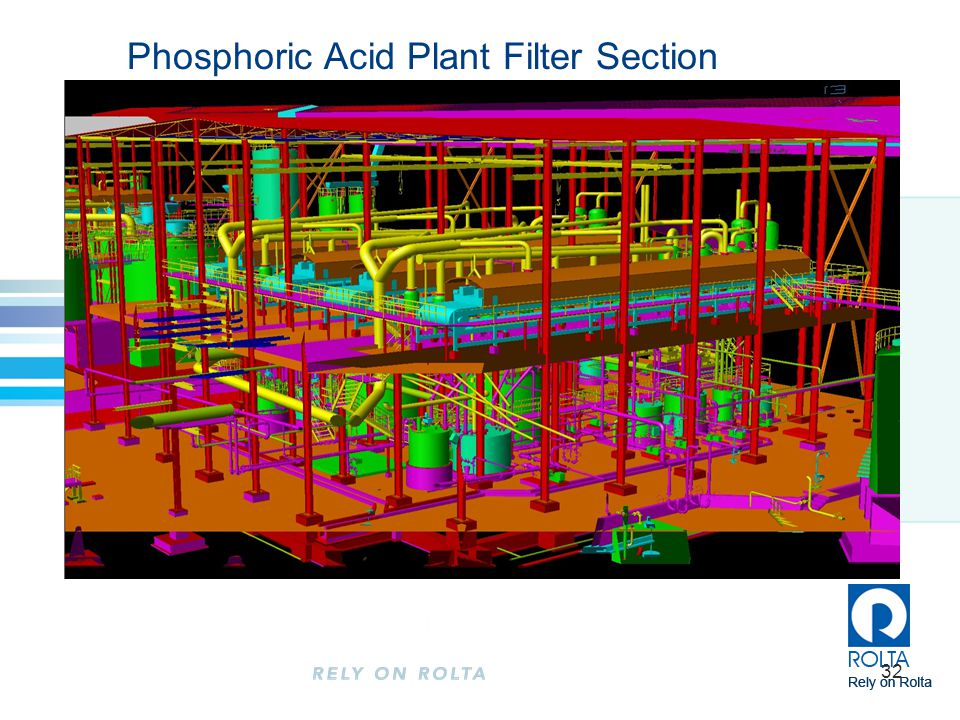 Phosphoric Acid Plant Filter Section