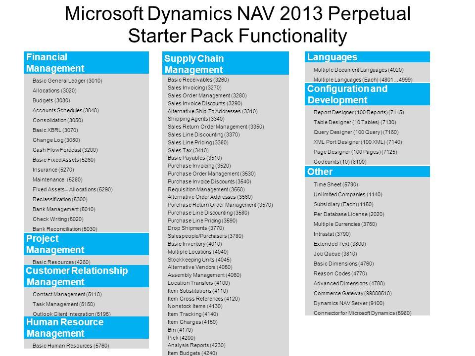 Microsoft Dynamics NAV 2013 Perpetual Starter Pack Functionality