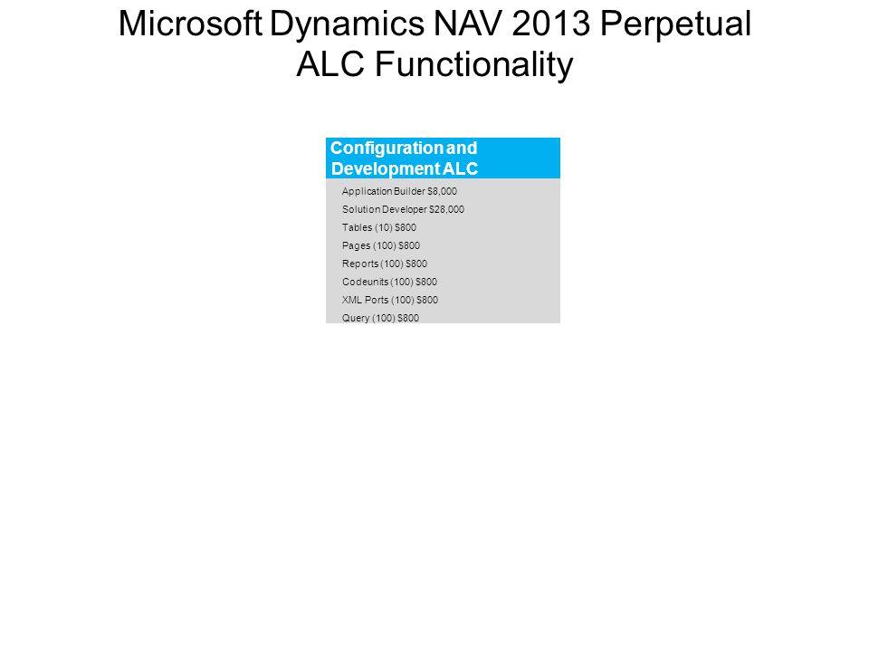 Microsoft Dynamics NAV 2013 Perpetual ALC Functionality