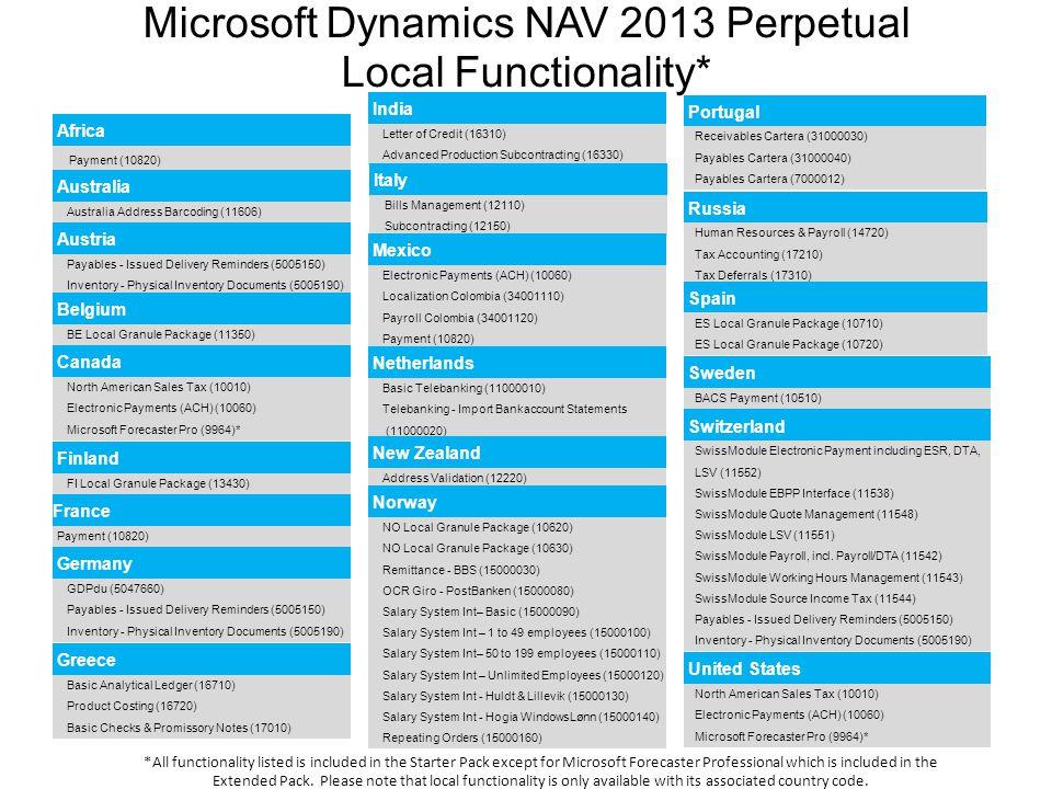 Microsoft Dynamics NAV 2013 Perpetual Local Functionality*