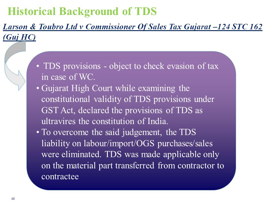 Historical Background of TDS