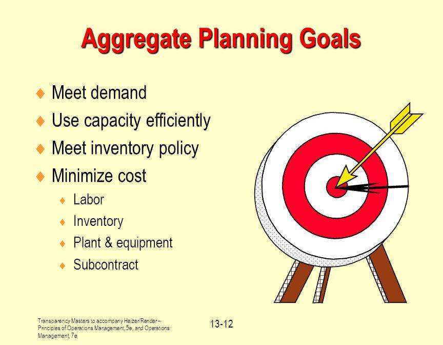 Aggregate Planning Goals