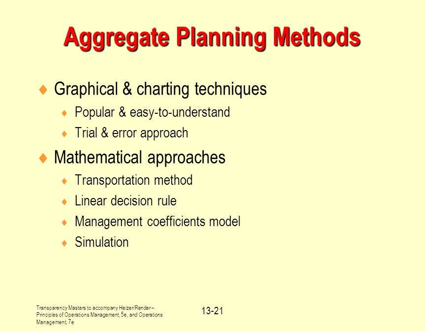 the use of operations management techniques Summary location planning every firm must use location planning techniques there are many options for location planning corporations choose from expanding an existing location, shutting.