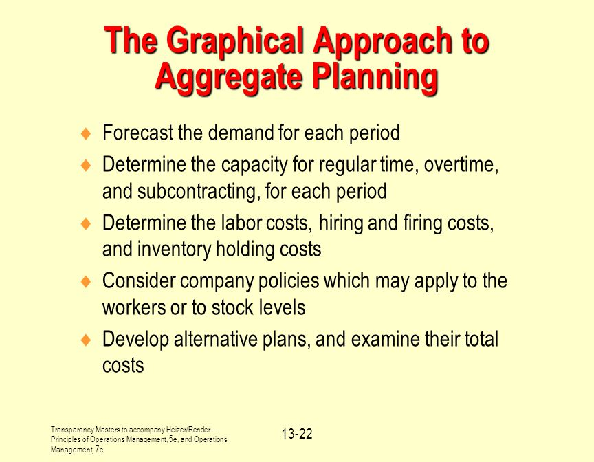 The Graphical Approach to Aggregate Planning
