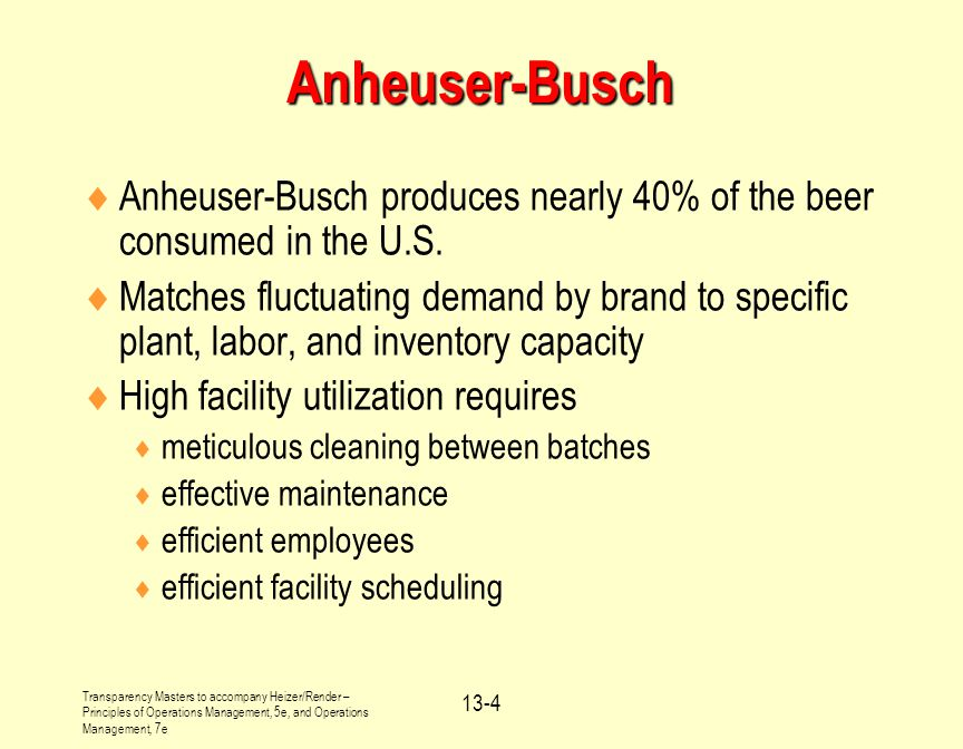 Anheuser-Busch Anheuser-Busch produces nearly 40% of the beer consumed in the U.S.