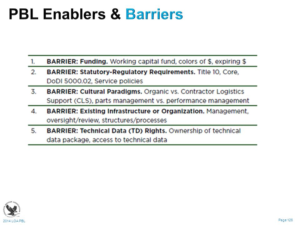 PBL Enablers & Barriers