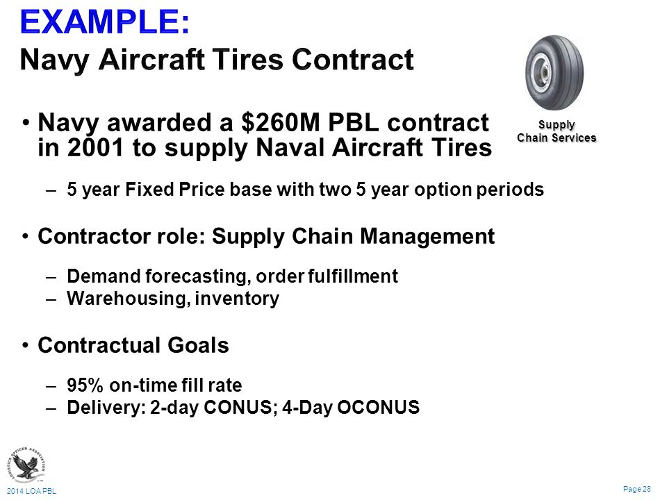 EXAMPLE: Navy Aircraft Tires Contract