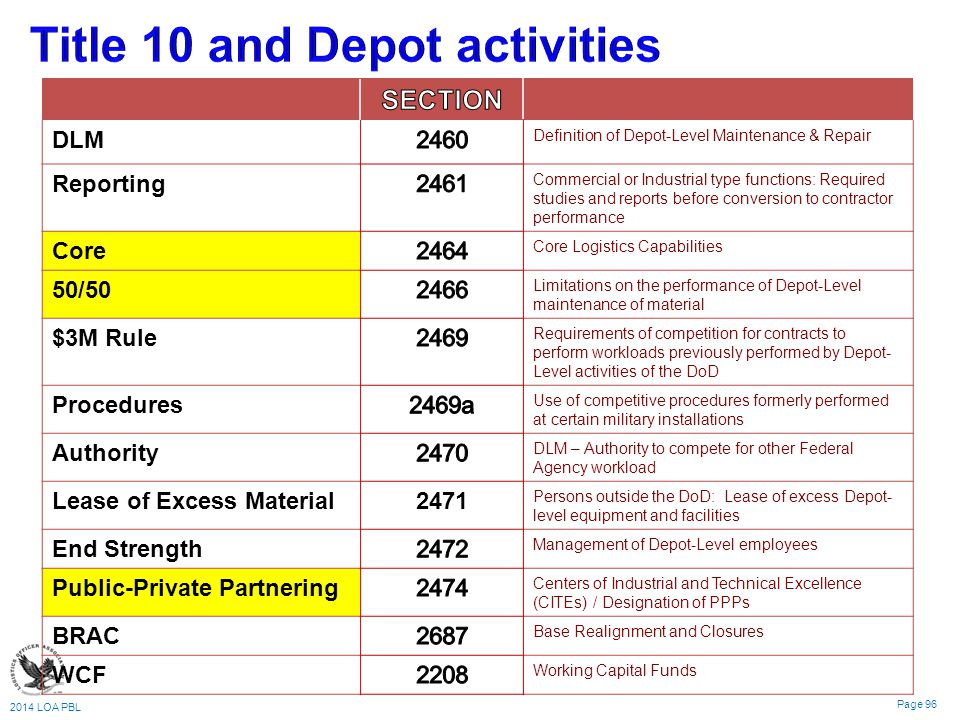Title 10 and Depot activities