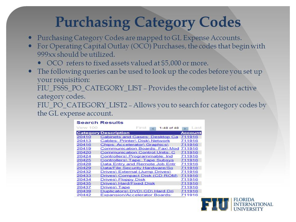 Purchasing Category Codes