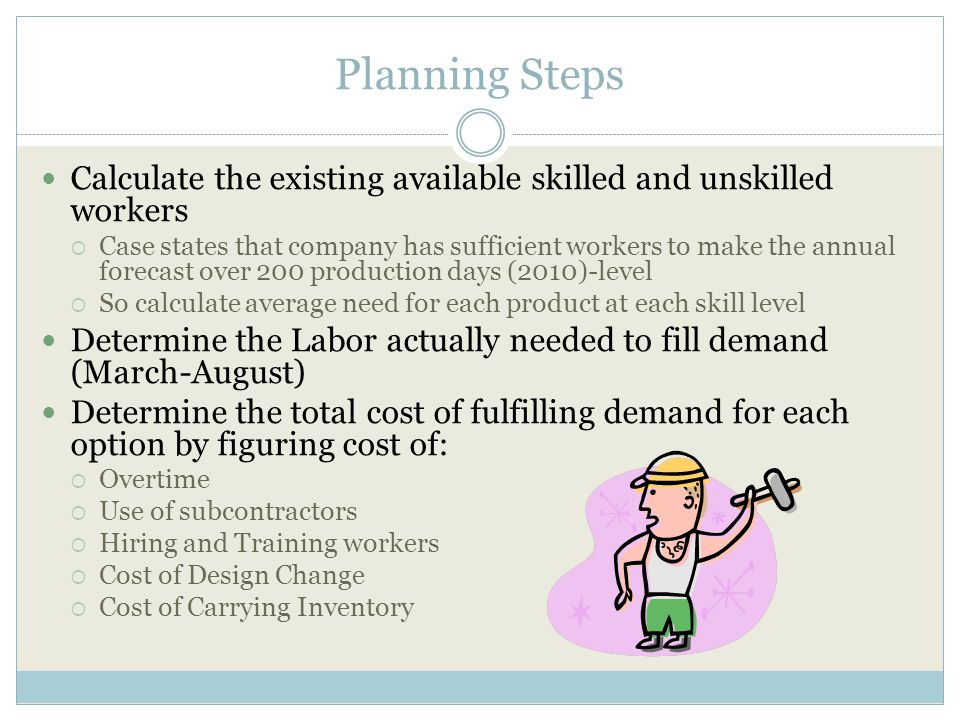 Planning Steps Calculate the existing available skilled and unskilled workers.