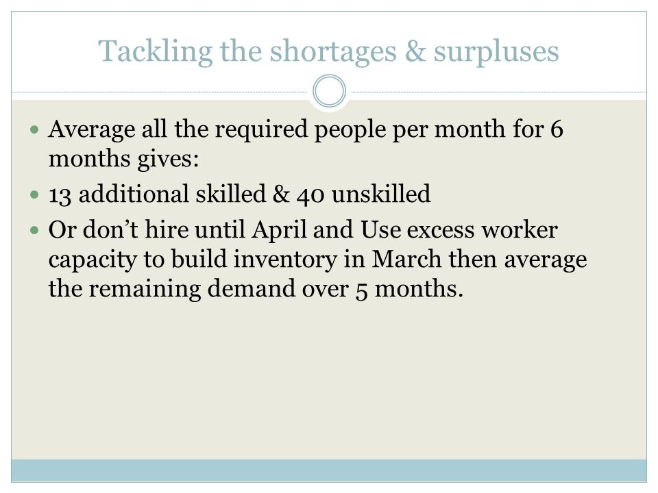 Tackling the shortages & surpluses