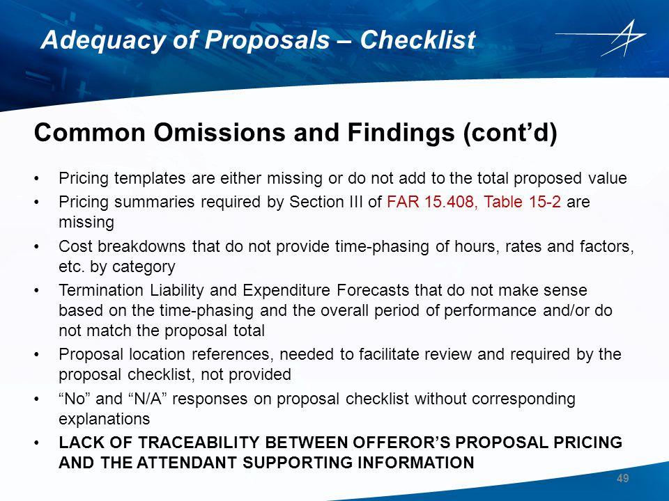 Adequacy of Proposals – Checklist