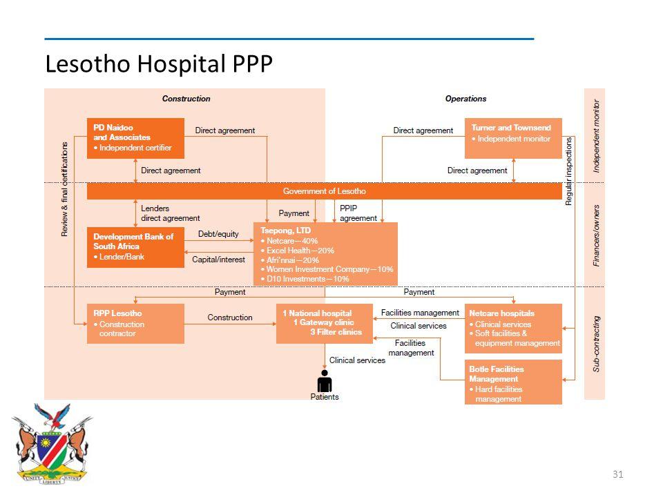 Lesotho Hospital PPP 1