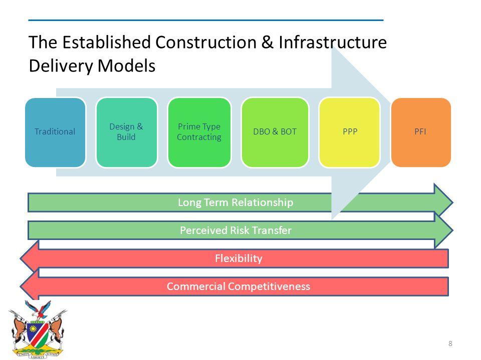 The Established Construction & Infrastructure Delivery Models