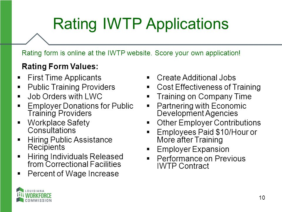 Rating IWTP Applications