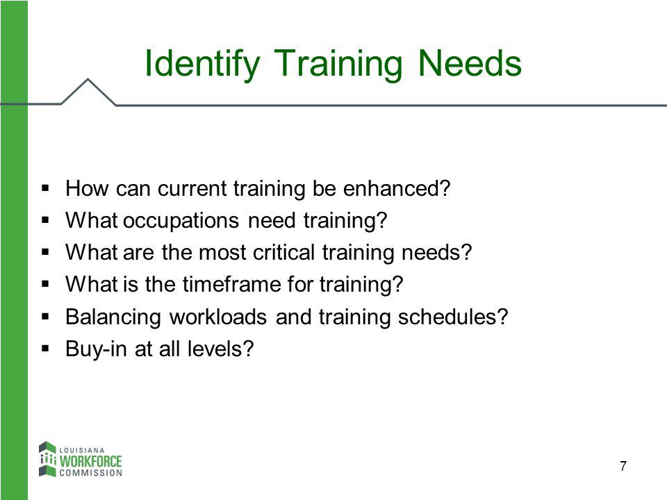 Identify Training Needs
