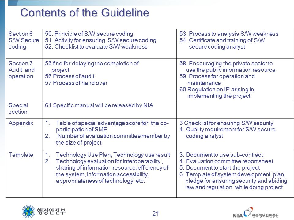 Contents of the Guideline