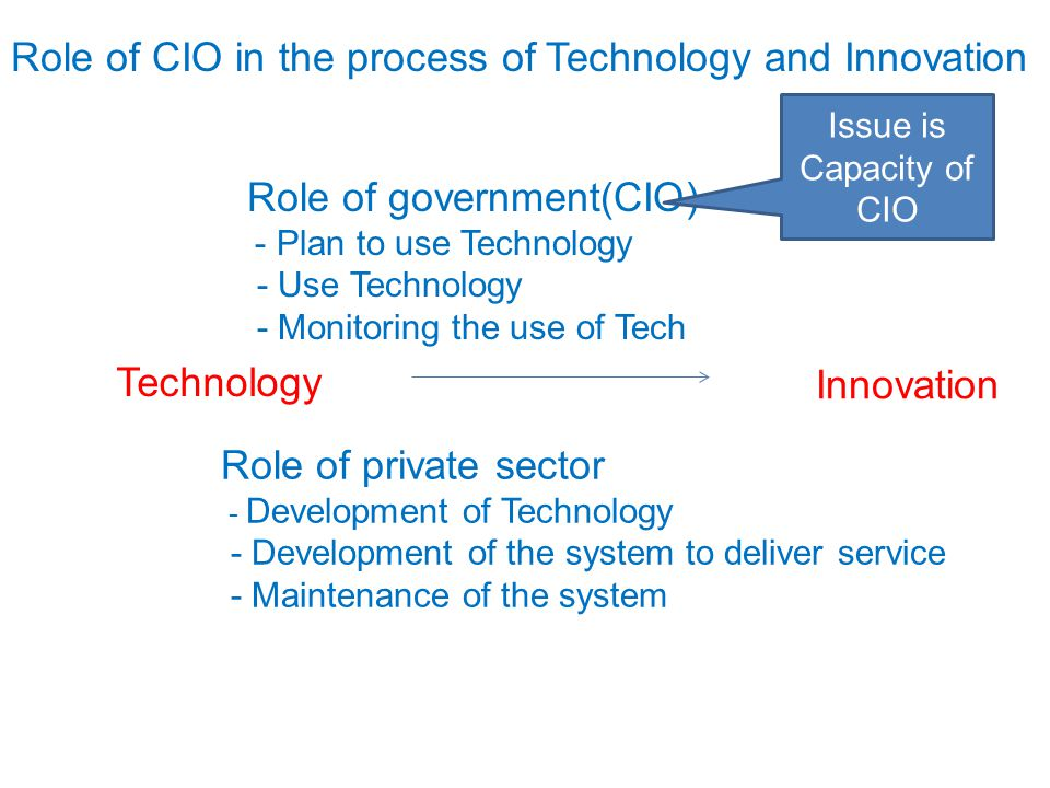 Issue is Capacity of CIO