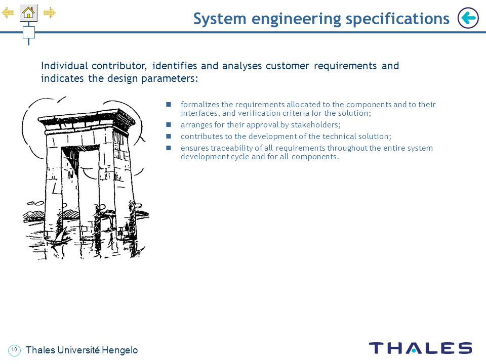 System engineering specifications