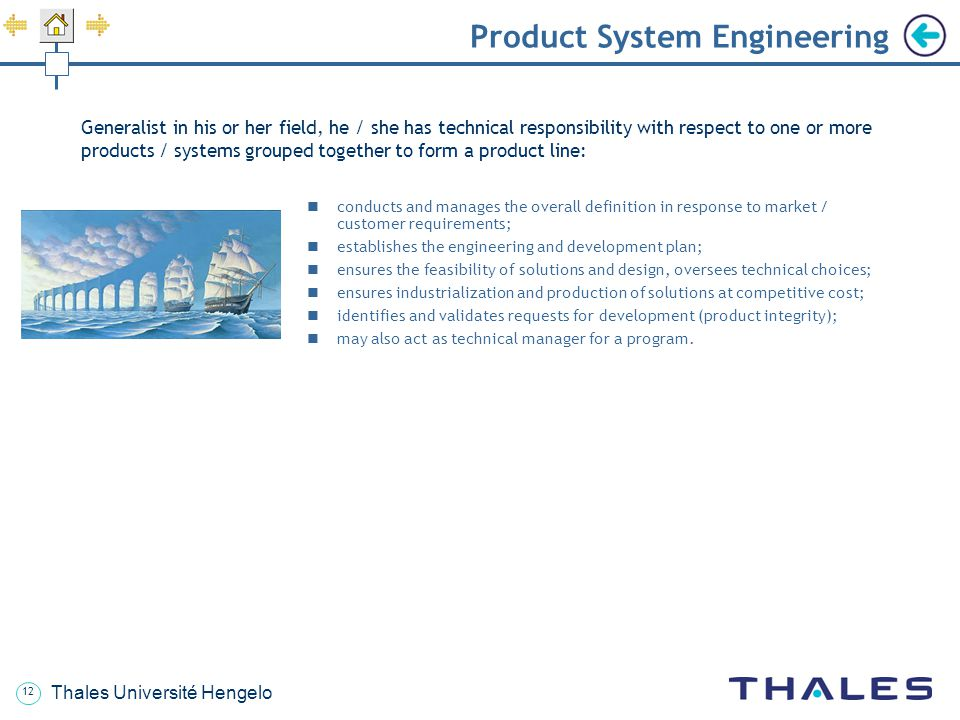 Product System Engineering