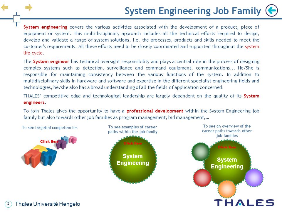 System Engineering Job Family