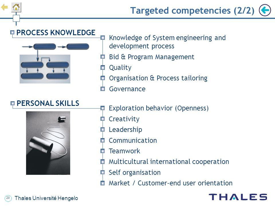Targeted competencies (2/2)
