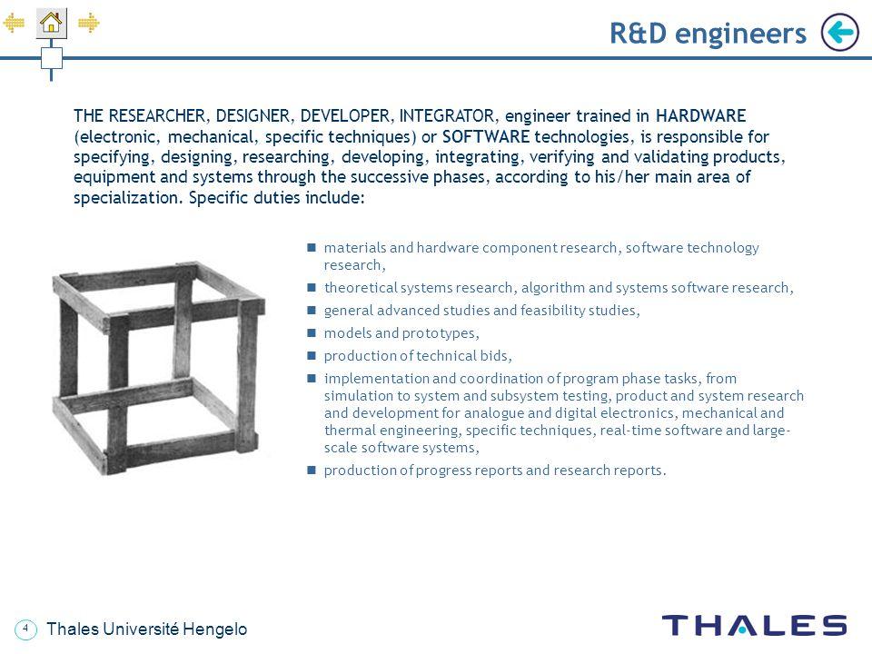 R&D engineers